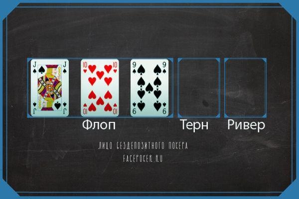 Как идут круги торговли в покере